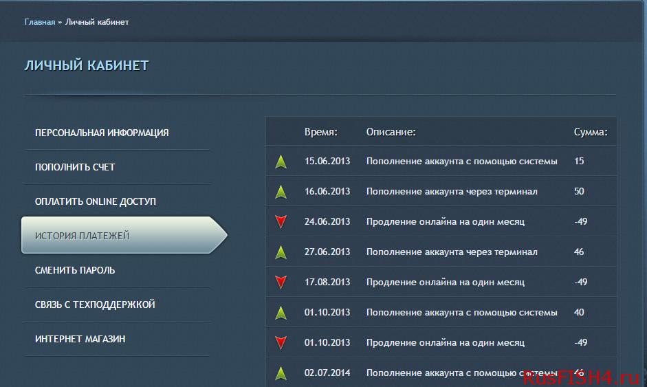История баланса в Русской рыбалке онлайн
